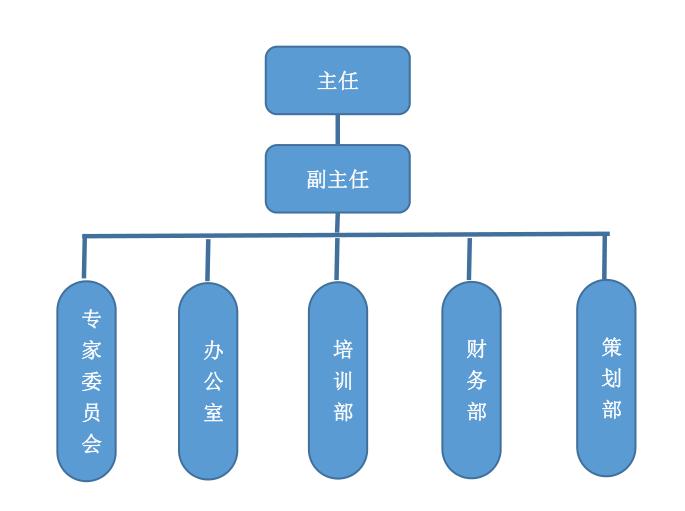 中管院行研所行业管理研究中心简..